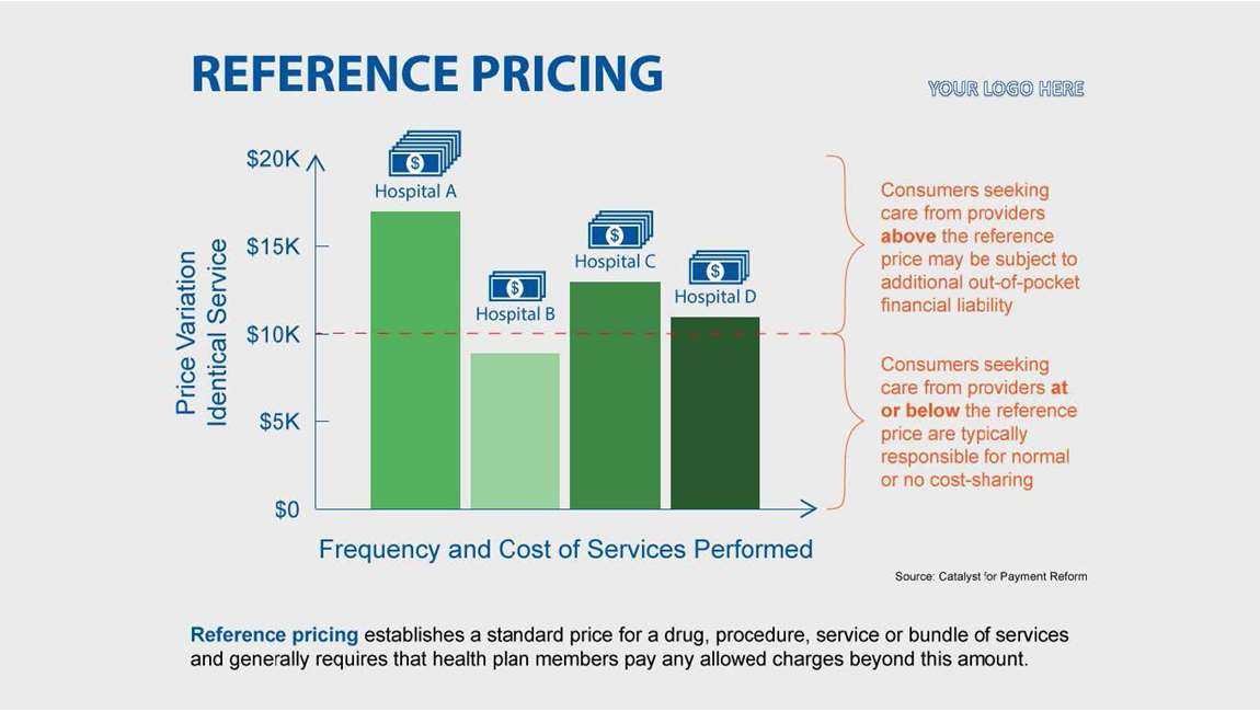 referencepricing